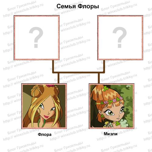 Семья Флоры (Семейное древо)