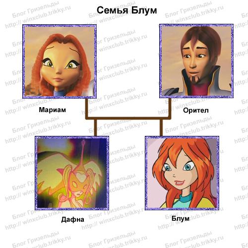 http://winxclub.trikky.ru/wp-content/uploads/2010/10/bio-bloom.jpg